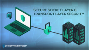 All You Should Know About Secure Sockets Layer (SSL)