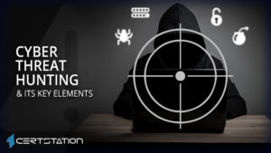 Cyber Threat Hunting and Its Key Elements