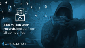 386 million user records leaked from 18 companies
