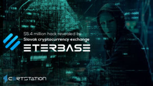 $5.4 million hack revealed by Slovak cryptocurrency exchange ETERBASE