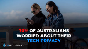70% of Australians worried about their tech privacy